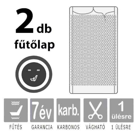 KIYO karbonszálas beépíthető ülésfűtés 2 fokozatú nyomógombbal, 1 ülésre